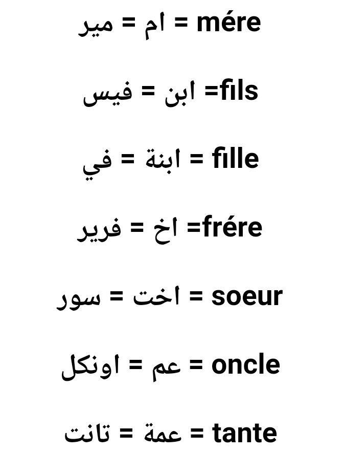 تعلم اللغه الفرنسية الاهل والاقارب Writing Words Learn French Learn English
