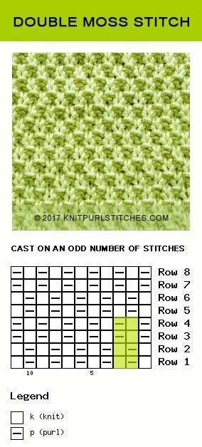 Reversible Knitting Stitch. Same pattern on both sides.