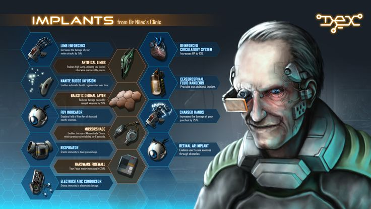 Hmm, what super-powers will I buy today? Check out all the cool tech Doctor Niles has on offer! - http://drnilesclinic.com