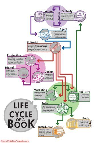 book-cycle-final