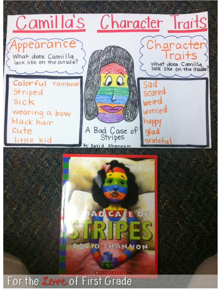 For the Love of First Grade: Character Traits