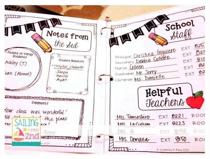 94 Best Lesson Plans Images On Pinterest Spanish Classroom