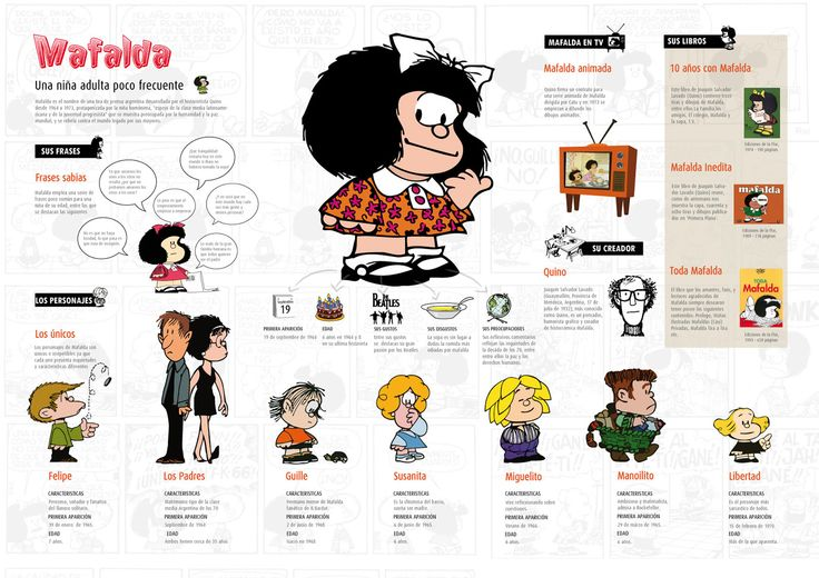 La gran Mafalda... Un buen motivo para apreder español : D