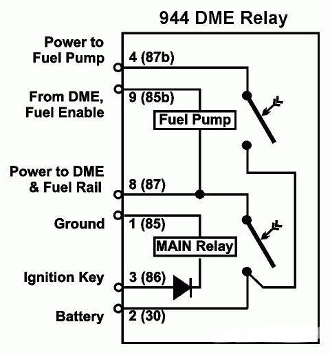 Porsche 944 DME relay schematic | Porsche Transaxles