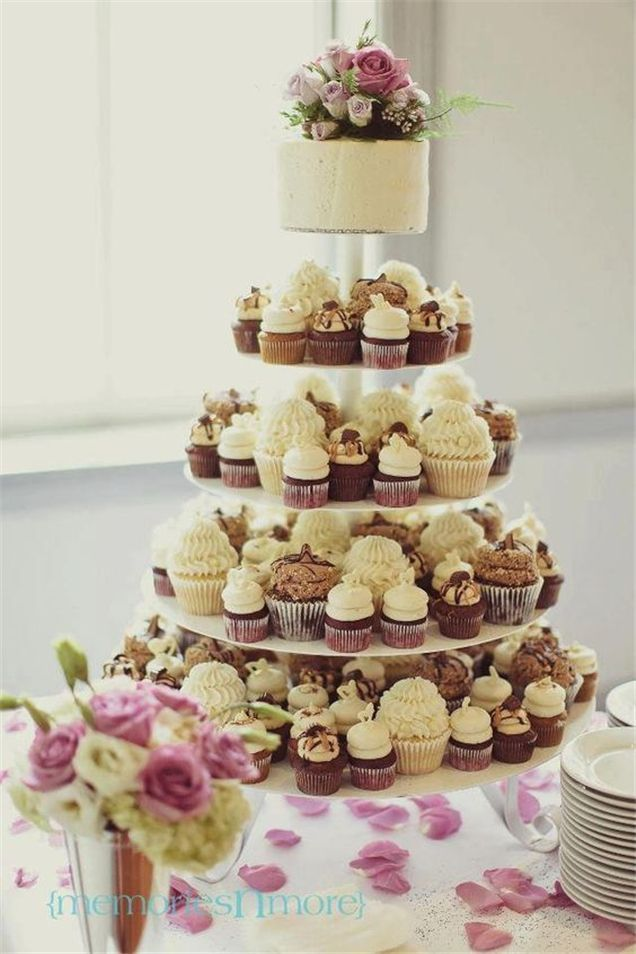 Wedding Cakes Cincinnati Prices