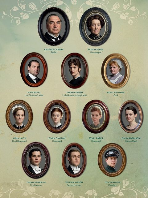 Downstairs - Downton Abbey