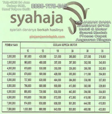 3# Daftar Tabel Cicilan ALIF Syariah Alijarah Finance, Pinjaman Jaminan BPKB Motor