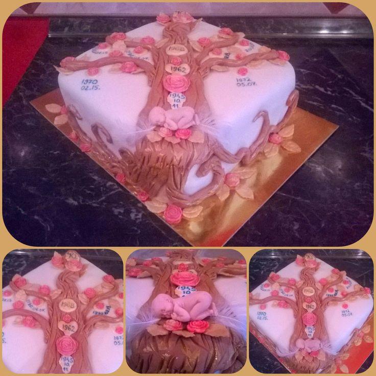 Életfa (életút) torta