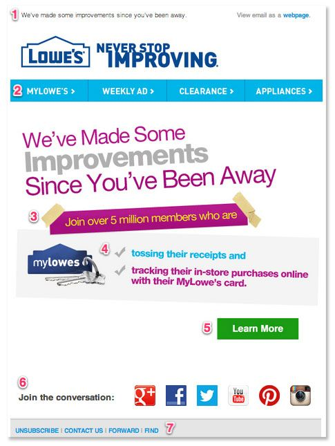 82 best Reengagement email samples images on Pinterest - email marketing sample