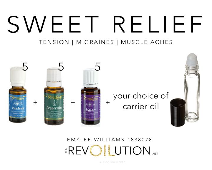 #revOILution -- Tension, Migraine & Muscle Ache Relief