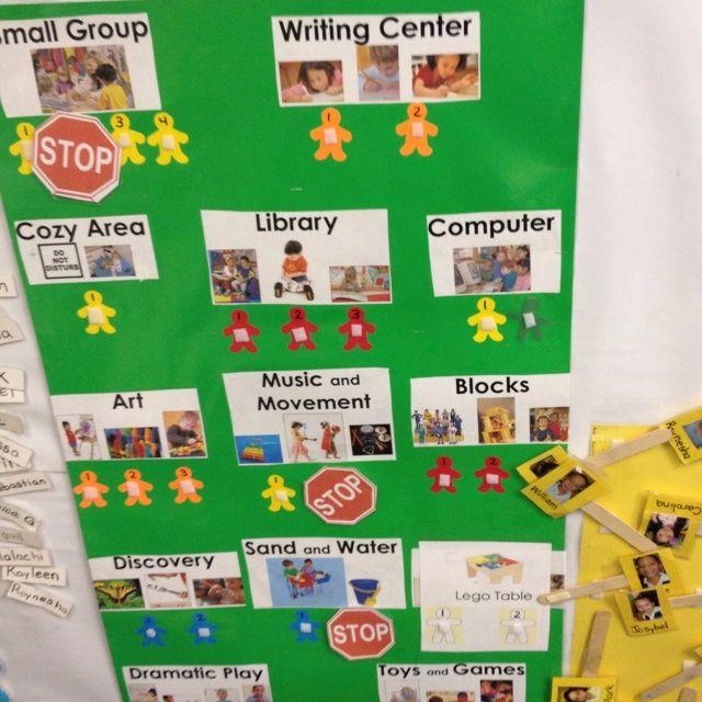 classroom center management | Planning board for Center management