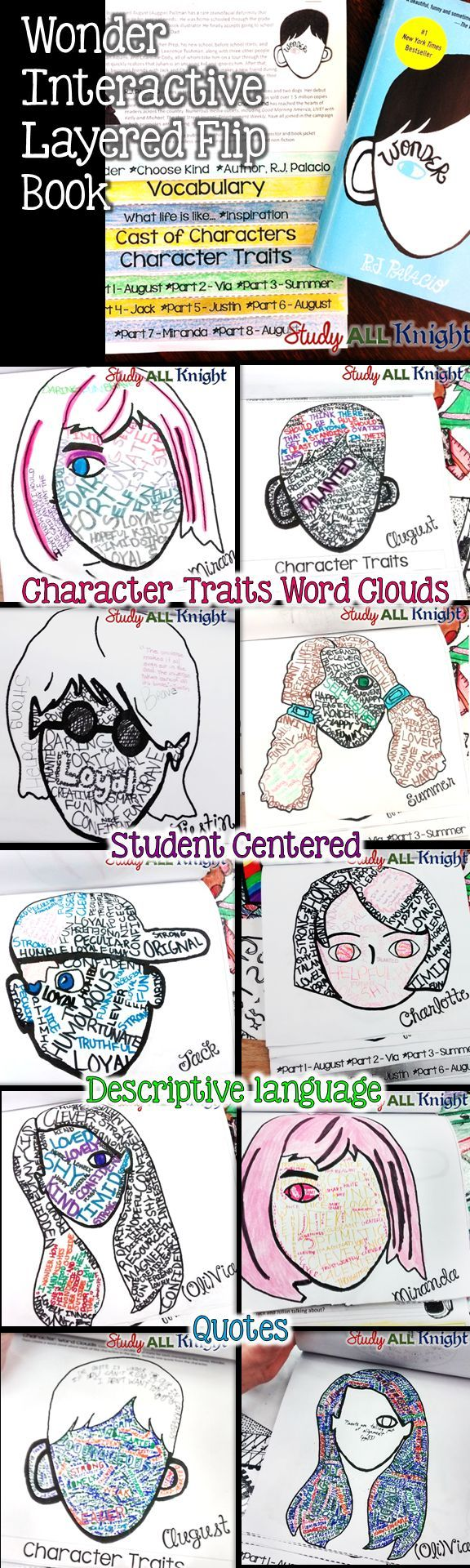 Wonder, by R.J. Palacio: Interactive Layered Flip Book ($) Characters, student centered, interactive notebooks, Be Kind, bulletin boards