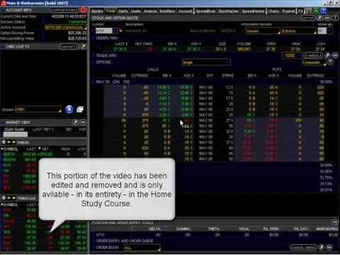 How To Online Stock Trading - http://www.thehowto.info/how-to-online-stock-trading/