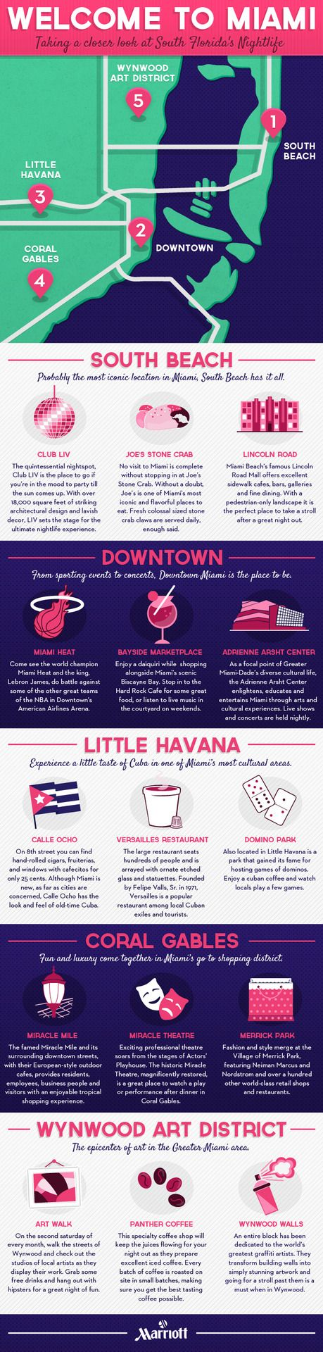 Welcome To Miami: Nightlife Hot Spots. Infographic