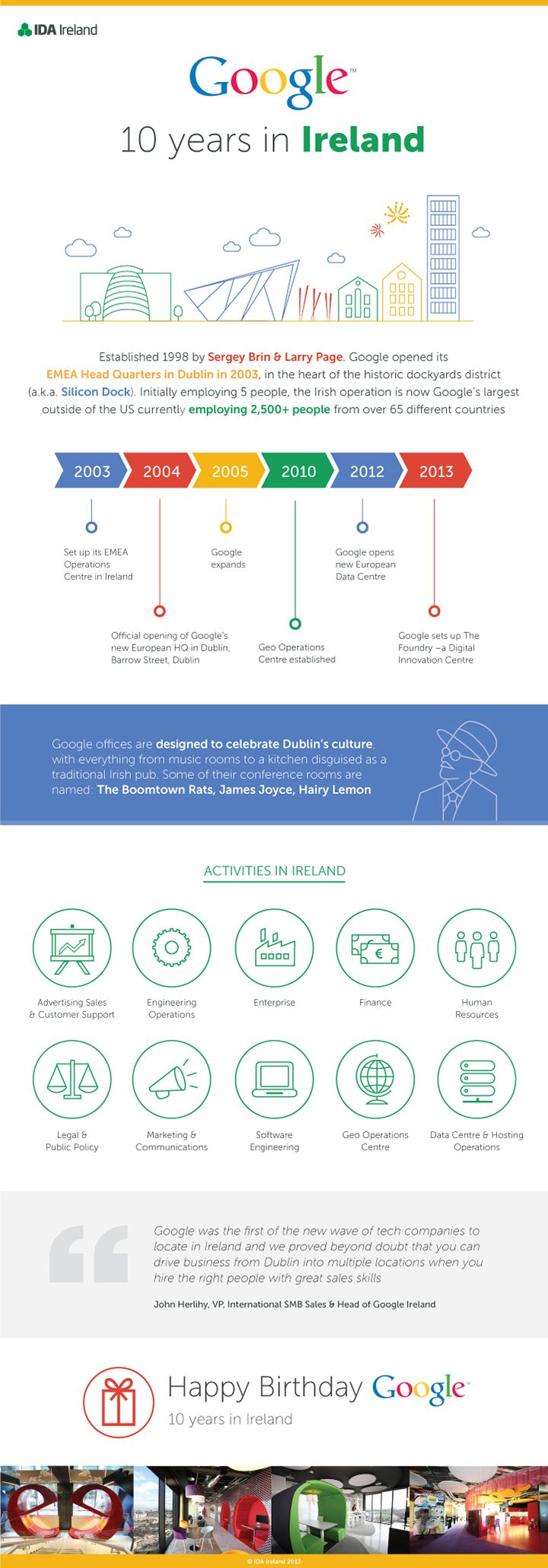 16 best What makes Ireland great for business? images on Pinterest ...
