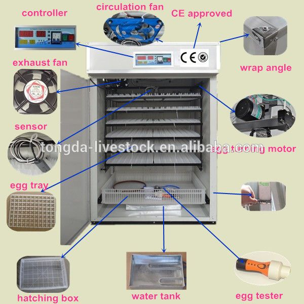 used poultry chicken incubator for sale/96 eggs incubator china#used poultry incubator for sale#for sale