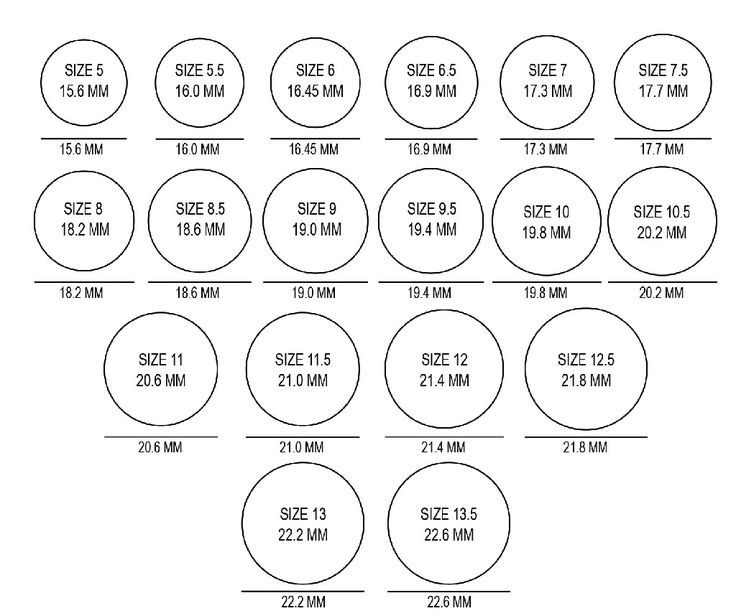 This is a graphic of Dynamite Printable Ring Chart