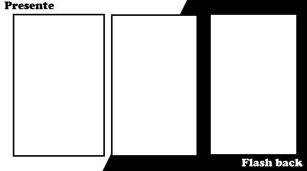Aprende a hacer historietas (Parte 1 - Básico)