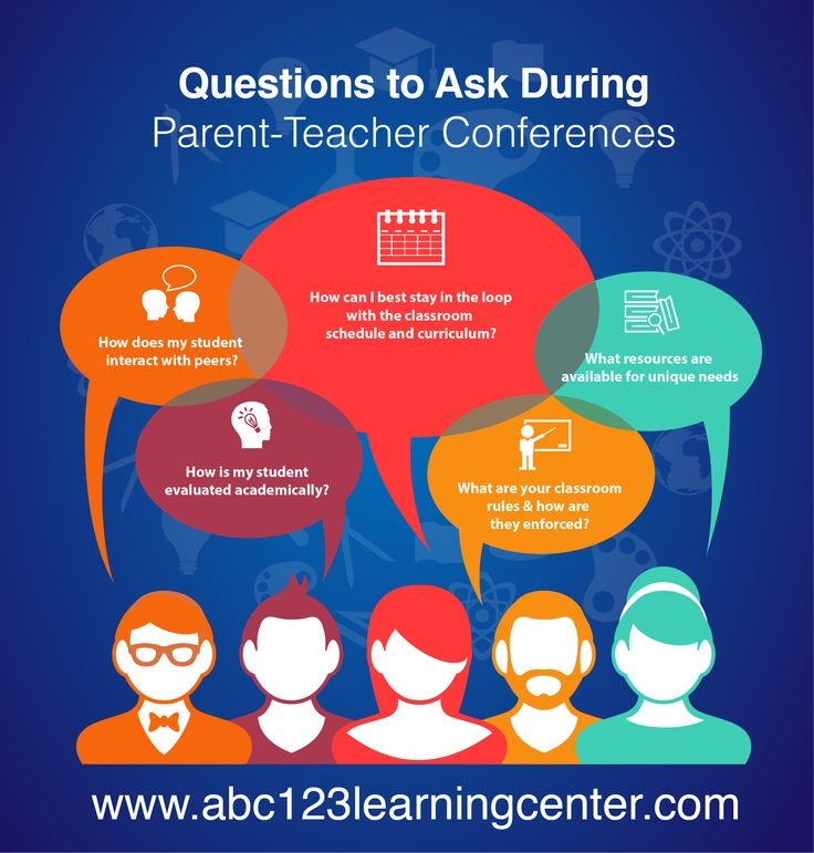 questions to ask at parent teacher conference preschool 17 best images about meet the staff on 898