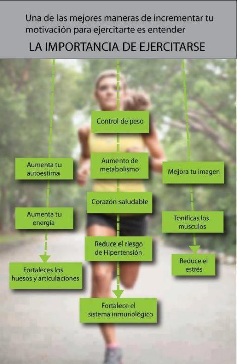 #Actívate: Ponte en forma y obtén muchos beneficios para tu salud física y mental
