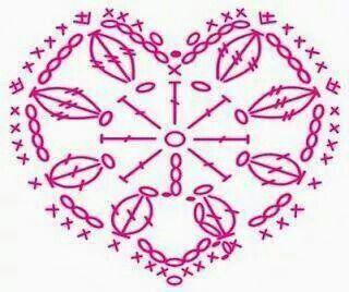 Unit heart crochet pattern