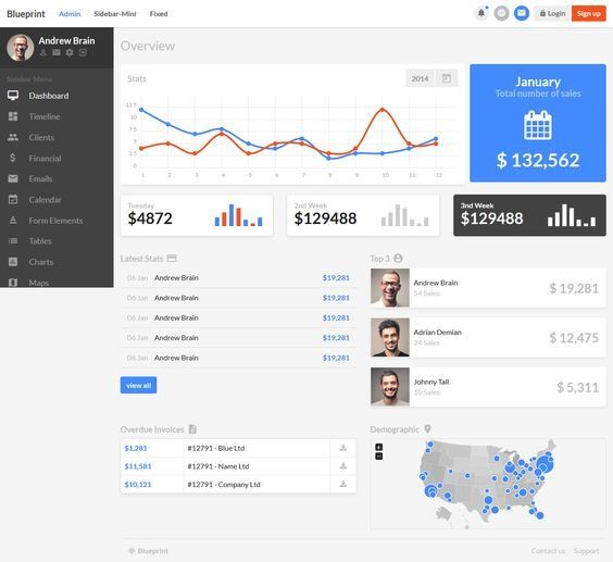 30 best html admin templates images on pinterest role models blueprint responsive admin dashboard template malvernweather Choice Image