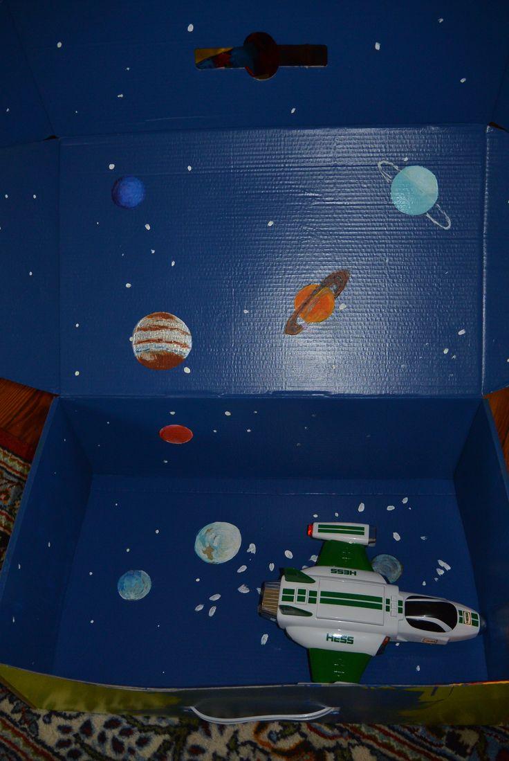 Vesmir v krabici. Planety jsou podle poradi, ale velikosti jsou mirne mimo.