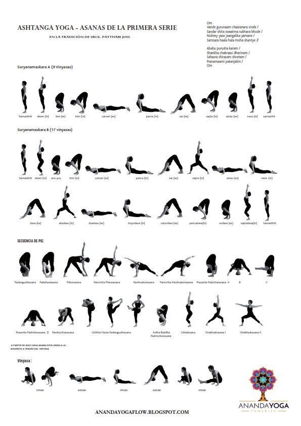 Ananda Yoga Flow QUE ES ASHTANGA YOGA MANTRAS DE LA PRACTICA AS