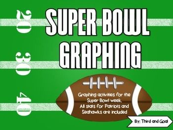 Looking for a FREE Common Core Aligned Super Bowl Activity? Look no further! This packet contains all that you need for a fun way to practice various graphing skills. Students will study the stats included in the bundle to make 5 different graphs. Included in this pack:*Cover Page*Teacher Directions *Patriots and Seahawks Stats*Pictograph Example*Bar Graph Templates*Line Graph TemplatesCommon Core Standards:2MDD.9, 2MDD.10, 3MDB.3, 3MDB.4Follow our Instagram or Come PIN with us!Super Bowl…
