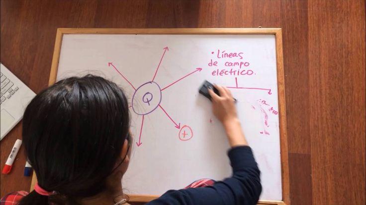 Este video tiene la intención de explicar de manera sencilla y efectiva lo que sucede alrededor de un cuerpo electrificado y su potencial eléctrico. Es crucial recordar que la carga eléctrica es la propiedad de la materia, fuerza eléctrica es la que se da entre carga eléctricas y el campo eléctrico que es el espacio distorsionado alrededor de un cuerpo electrificado.