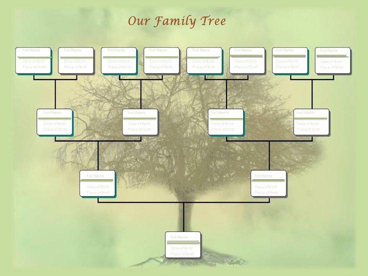 Sample Family Tree Chart Fresh Editable Family Tree
