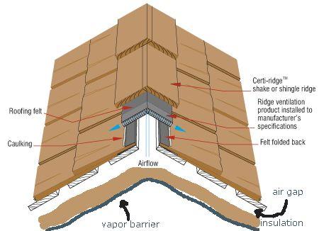Super Insulated Cathedral Ceiling Recherche Google