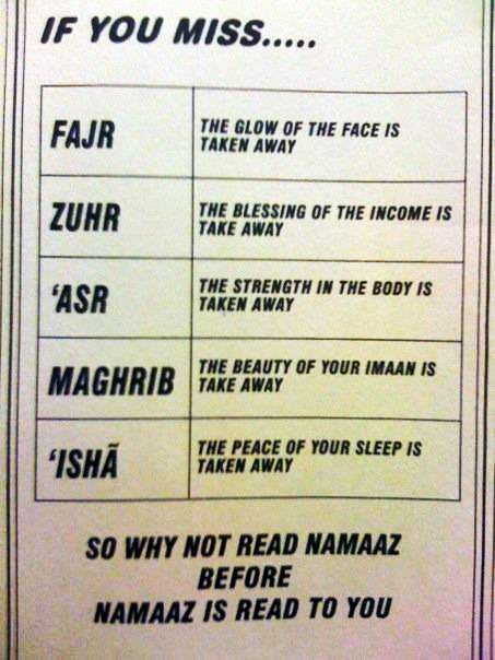 Subhanallah. Allahu Akbar. Let's make our everyday salah complete