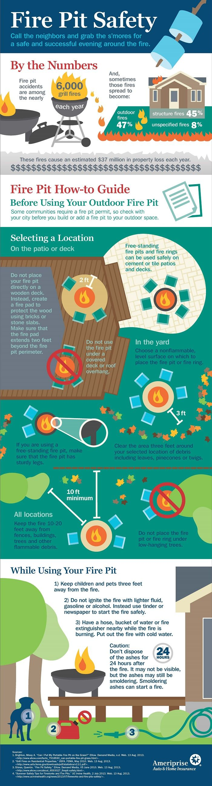 Considering a new #firepit for your outdoor space? Check out this #infographic on fire-pit safety and how-to guide.