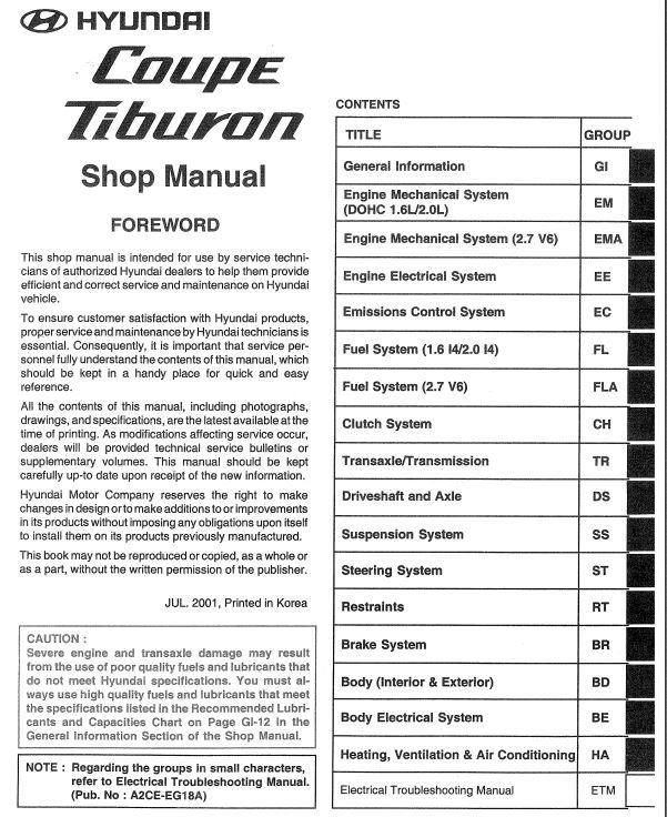 Hyundai Coupe Shop Manual A2ce Eg18a