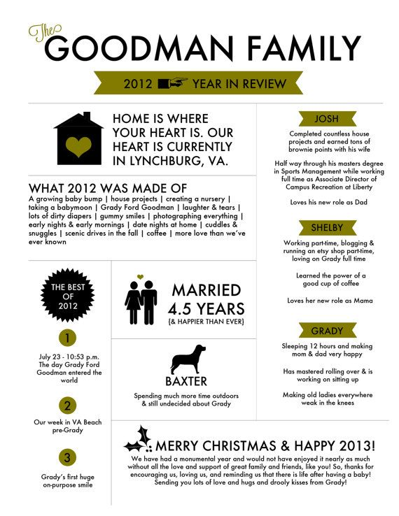 Best Newsletters Images On   Christmas Cards