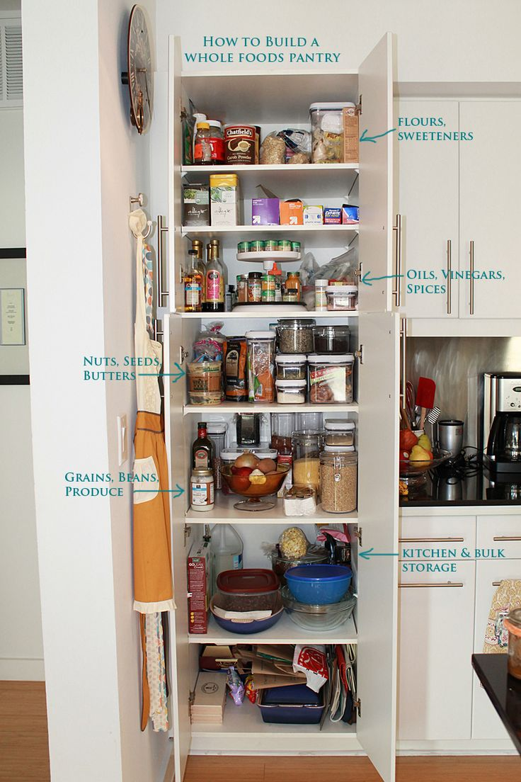 how to build a whole-foods pantry