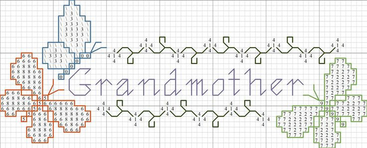 A couple weeks ago someone requested the pattern for my Grandmother cross stitch and I'm happy to deliver it! Click images for larger versions. Legend – all colors are DMC: 1 -677; 2 -7…