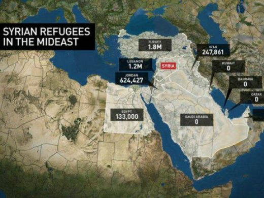 """Wealthy Gulf Arab States fear terrorism, so doors are closed to refugees.  So what do the Gulf States know that we don't, maybe that the """"refugee"""" stream is composed of 75% men of fighting age!"""
