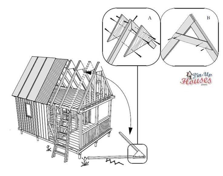 Illustration of gable roof structure