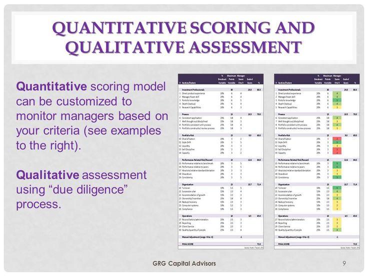Paper qualitative research value
