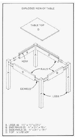 woodworking-table-plans-5