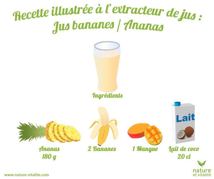 Recette illustrée du jus mangue/banane/ananas. Les fruits doivent être pelés et coupés en cubes : ne pas passer de pépins ou de peaux dures dans votre appareil.