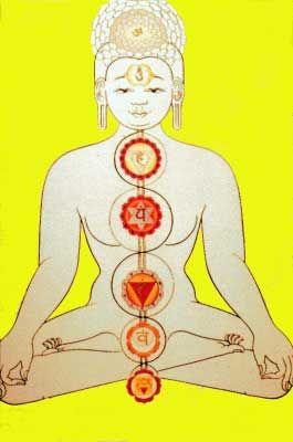 Siete chacras: Siet Chacra, Siete Chacras, Mandala Chakra Mantra