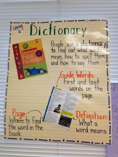 Check out this blog to see a great anchor chart and a worksheet to help teach dictionary skills!