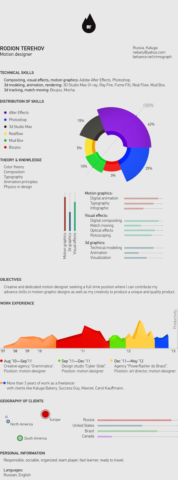 RT Resume by Rodion Terehov, via Behance