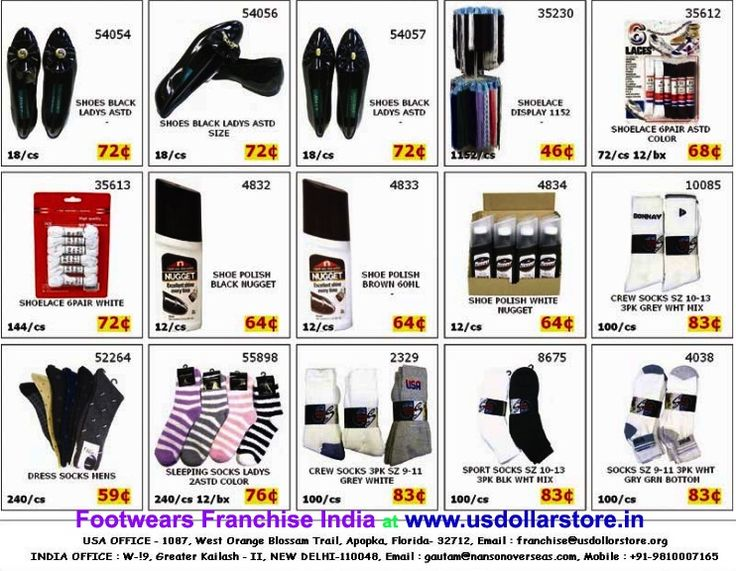 business opportunities in india pdf