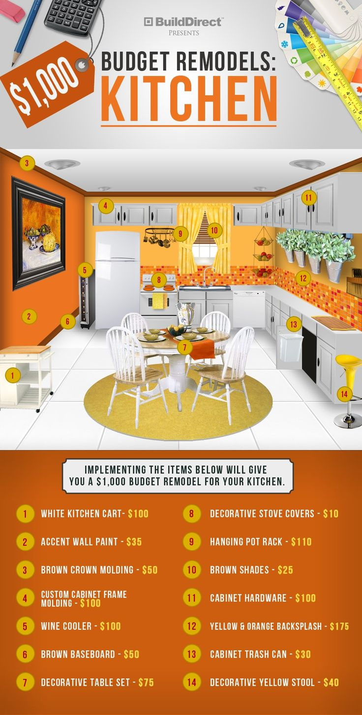 How To Finance Kitchen Remodel 17 Best Images About Pics On Pinterest Financial Tips Budget