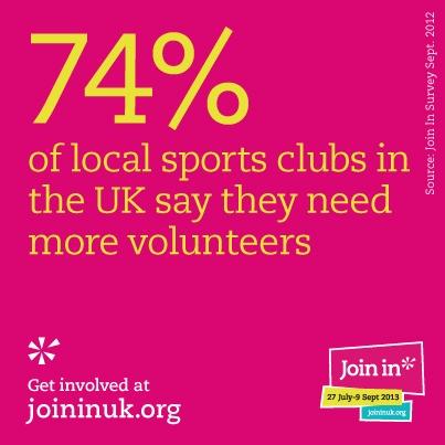 74% of UK clubs need more volunteers