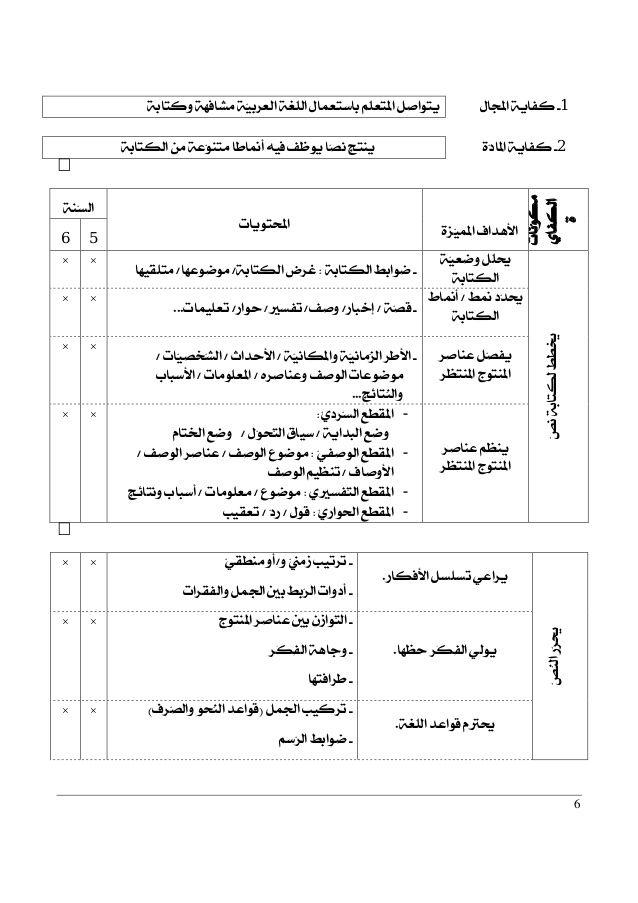 منتدى السنة الثالثة ابتدائي طريقة إنجاز التعبير الكتابي الجيل الثاني س3 وس4 منتديات الجلفة لكل الجزائريين Teach Arabic Learning Arabic Islamic Love Quotes